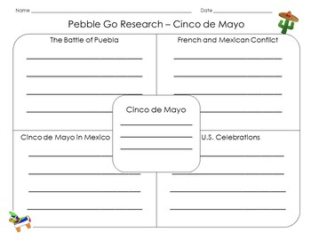 Pebble Go Cinco de Mayo Research, Note-Taking, & Writing to Source