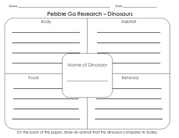 Pebble Go Dinosaurs Research & Writing to Source