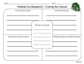Pebble Go Helping the Environment Research, Note-Taking, & Writing to Source