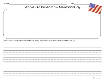 Pebble Go Memorial Day Research, Note-Taking, & Writing to Source