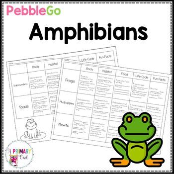 PebbleGo Research Writing Project: Amphibians
