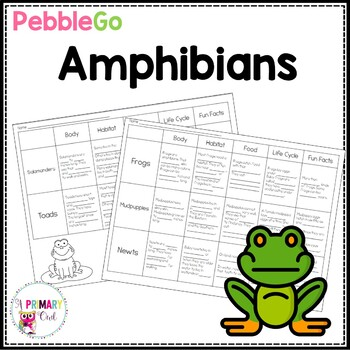 Pebble Go Research Writing Project: Amphibians