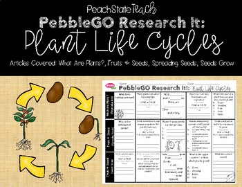 PebbleGO Research It: Plant Life Cycles