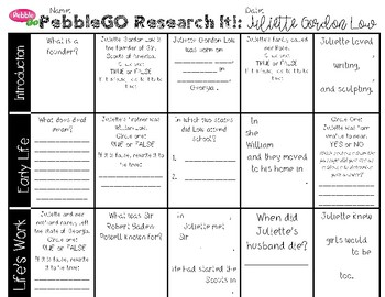 PebbleGO Research It: Juliette Gordon Low, Founder of the Girl Scouts