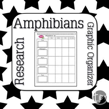PebbleGo Amphibians Graphic Organizer
