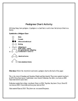 Pedigree Chart Activity