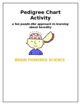 Pedigree Chart Activity