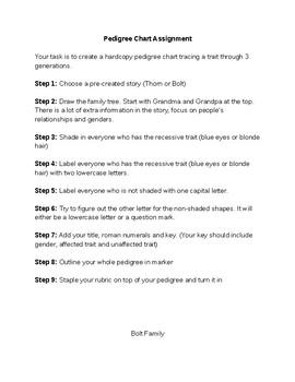 Pedigree Chart Assignment