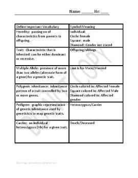 Pedigree FlibBook Teacher and Student Version