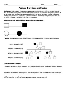 Pedigree Notes and Practice