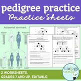 Pedigree Practice