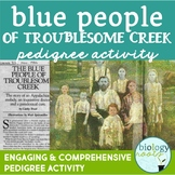 Pedigree Practice- The Blue People Pedigree Activity