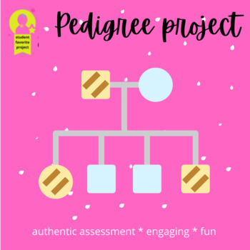 Pedigree Project & Genetic Counseling: Authentic Assessment