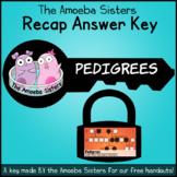 Pedigrees Answer Key By The Amoeba Sisters (Amoeba Sisters