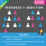 Pedigrees and Addiction: A Reading and Inquiry Virtual Lab Activity