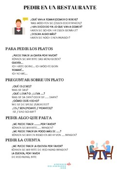 Frases En Español Worksheets Teaching Resources Tpt