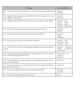 Pedro's Journal Layered Curriculum Unit
