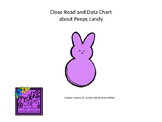 Peeps Data Chart and Close Read