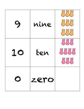 Peeps- Domino Numbers
