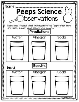 Peeps Science