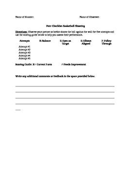 Peer Assessment-Basketball Shooting