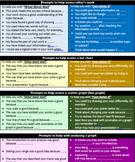 FREE RESOURCE Peer Assessment - Feedback Prompts