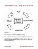 Peer Coaching: Making it Work! A Literacy Coaching Tool