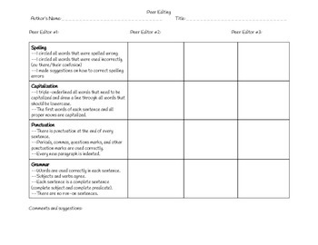 Peer Edit Rubric