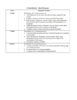Peer Editing Checklist for NYS 2-point rubric