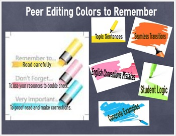 Peer Editing Colors Anchor Chart