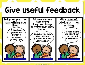 Peer Editing Posters, Classroom Posters or Word Walls