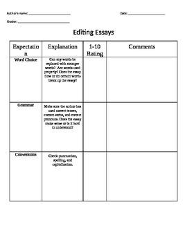 Peer Editing Rubric