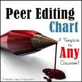Peer Editing Worksheet