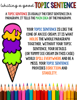 Peer Editing and Paragraph Writing for September 3rd, 4th, 5th, 6th Grade