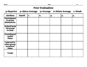Peer Evaluation Rubric By Angela Schoon Teachers Pay
