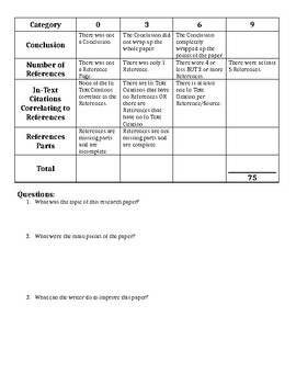 Peer Evaluation Rubric - Research Paper