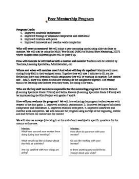 Peer Mentorship Program Outline- Editable