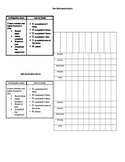 Peer Participation Rubric- Weekly