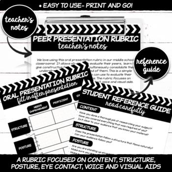 Peer Presentation Rubric