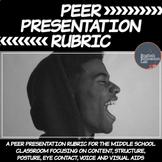 Peer Presentation Rubric- Elementary/Middle School