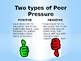 Peer Pressure Powerpoint