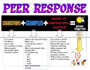 Peer Response Poster
