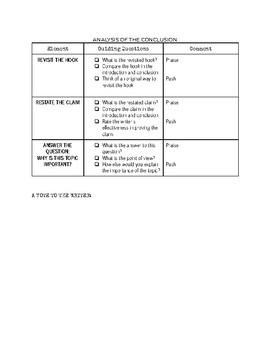 Peer Review Guide