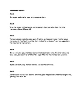 Peer Review Process (and student FAQs) for Writing Workshops
