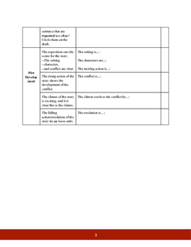 Peer Review Sheet for Personal Narrative- Writer's Workshop
