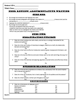 Peer Review Sheet for an Argumentative Essay and MLA Checklist
