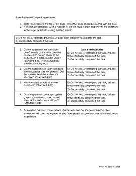 Peer Review Simple Presentation