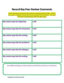 Peer Review for Fictional Narrative