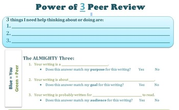 Peer Review for Revising and Editing Writing