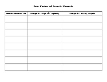 Peer Review of Essential Elements